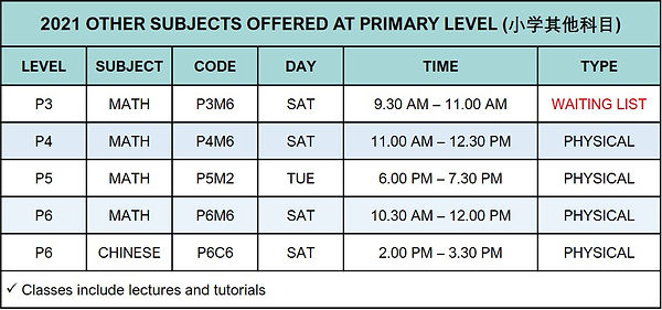 Other Subjects Offered at Primary_20 Jul 2021.jpg