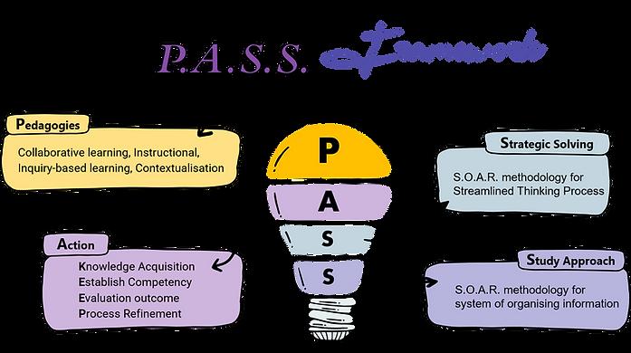 PASS framework.png