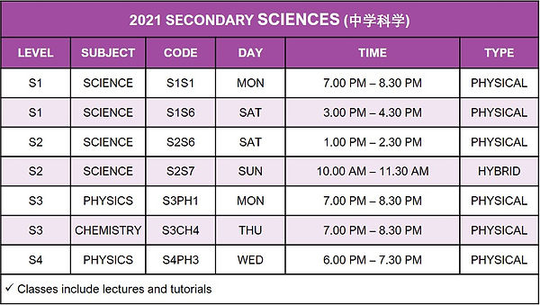 Secondary Science_20 Jul 2021.jpg