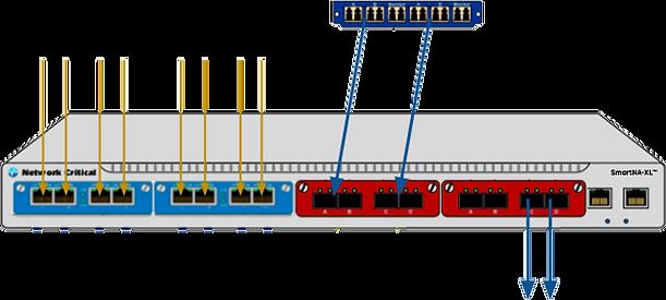 SmartNA XL Deployment Example.png