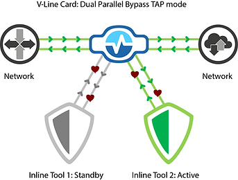 V-Line Dual Parallel Bypass2.png