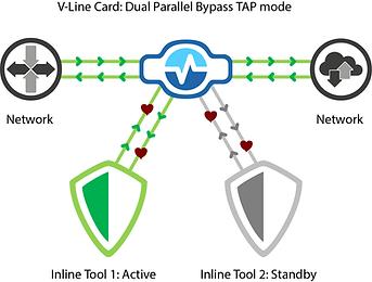 V-Line Dual Parallel Inline.png