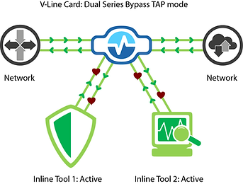 V-Line Dual Series Inline.png
