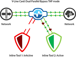V-Line Dual Parallel Bypass1.png