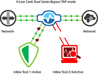 V-Line Dual Series Bypass2.png