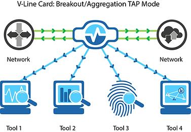 V-Line TAP mode.png