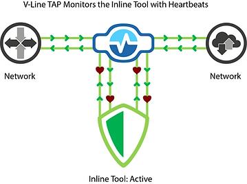 V-Line Single tool bypass