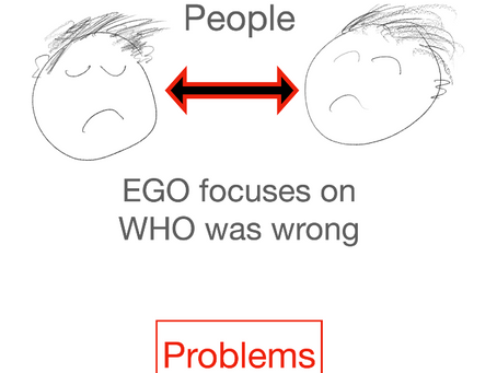 The way you Do Problems becomes a Strong Indicator of How your Team Functions - Your Two Choices!