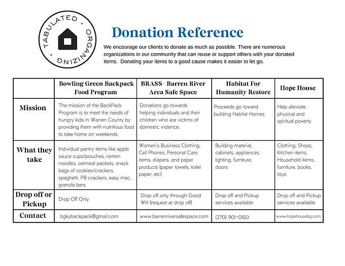 Donation Reference.png