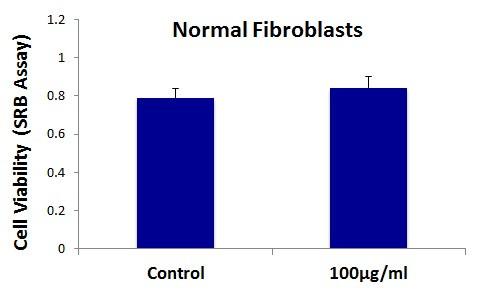 grafeno no afecta fibroblastos
