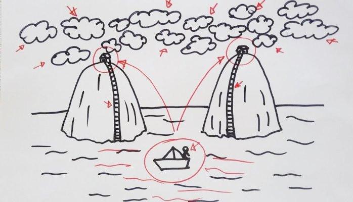 O desenho como imagem do inconsciente