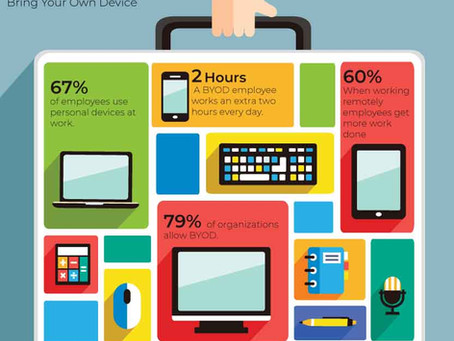 Can your BYOD environment be secure & flexible?
