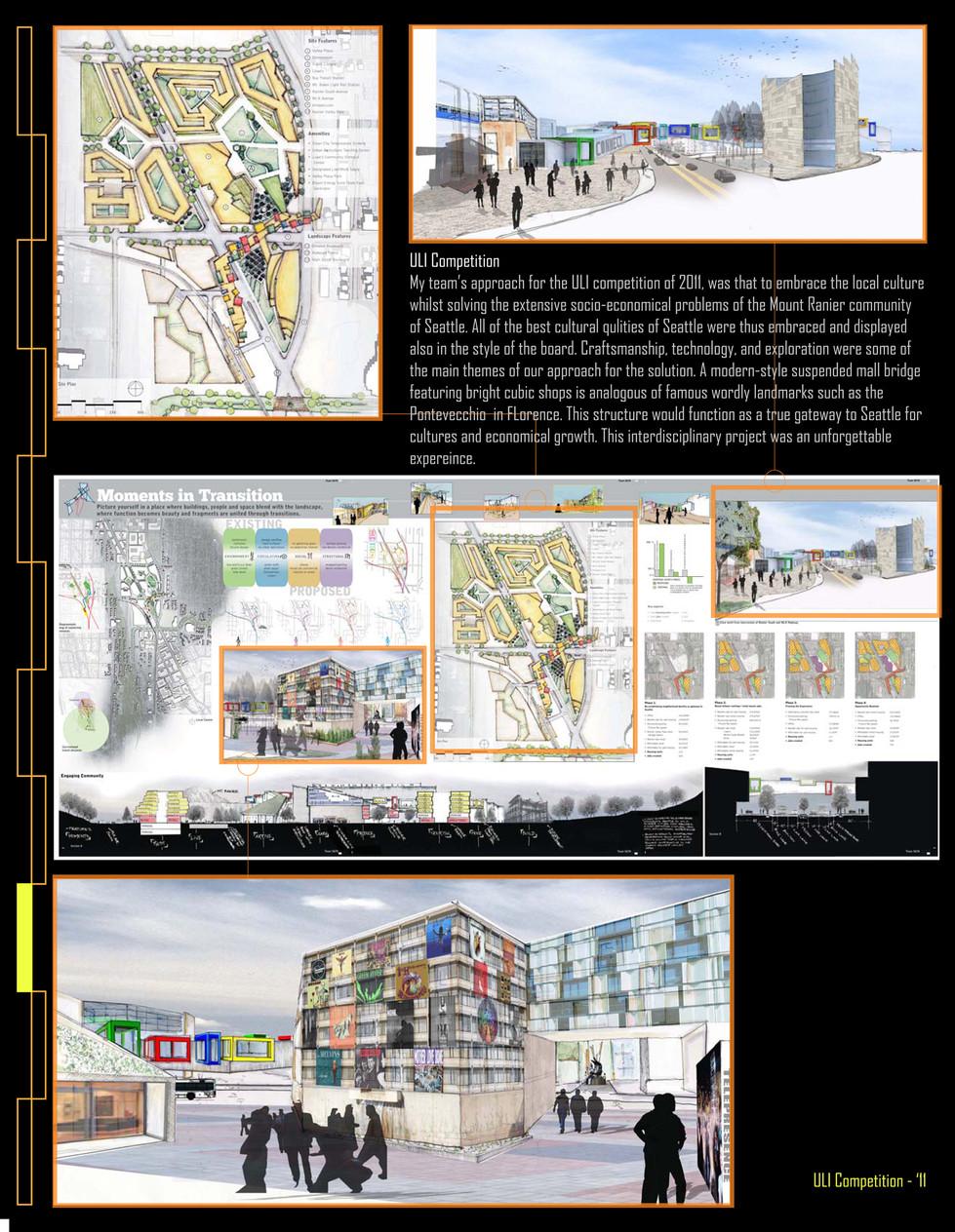 urban Land Institute Competition