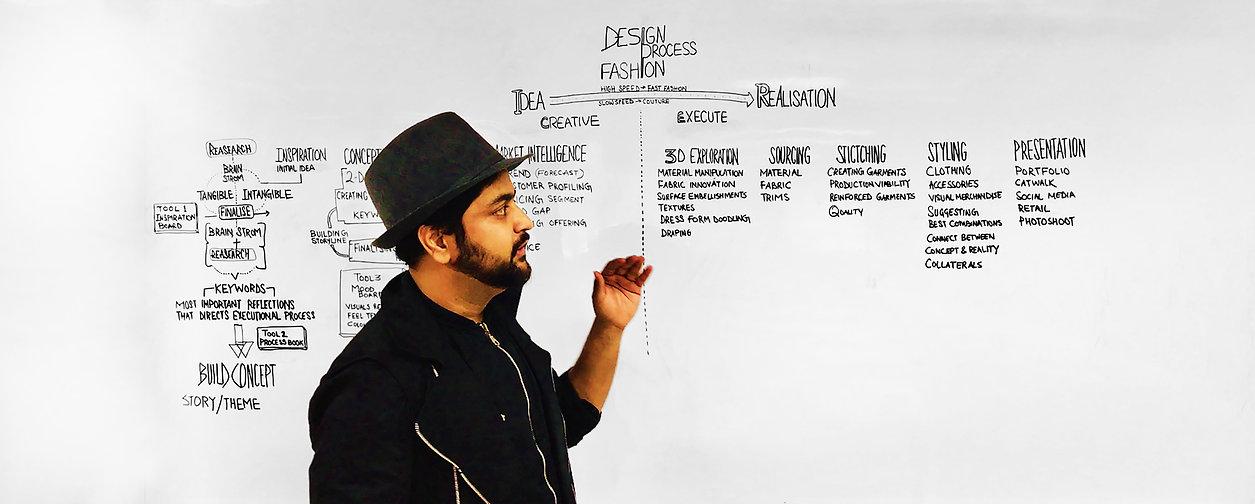 Gaurav Mandal fashion designer & teacher