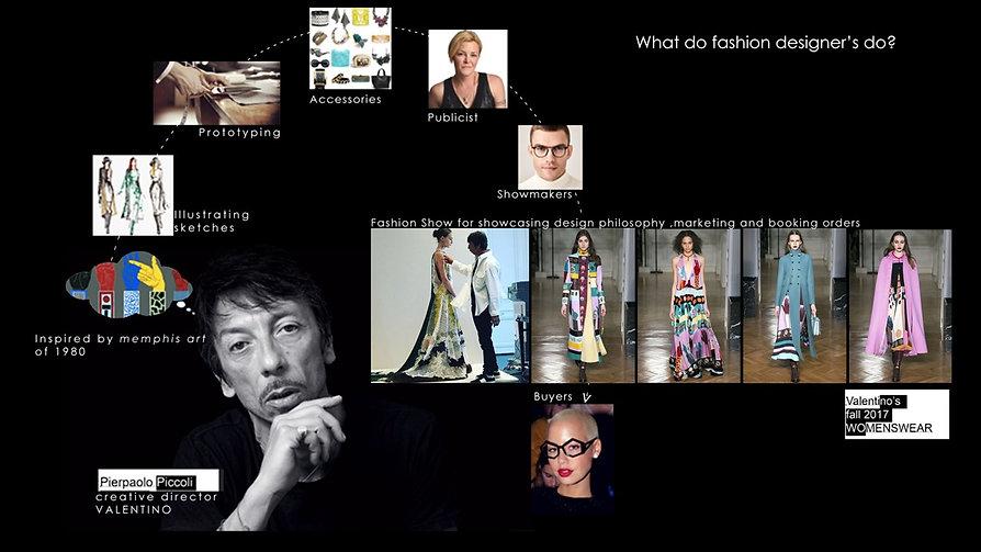 fashion design work method.jpg