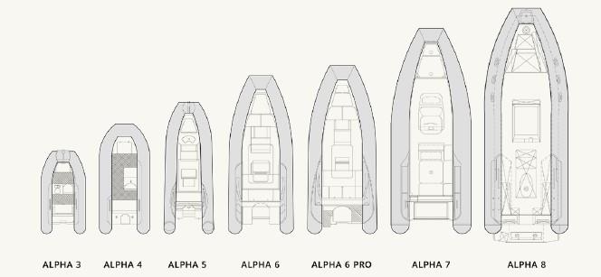 Alpha Rib Serie.jpg