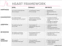 HEART Framework.png