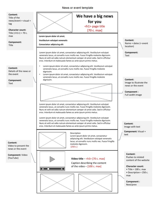 Blog Article_TEmplate.png