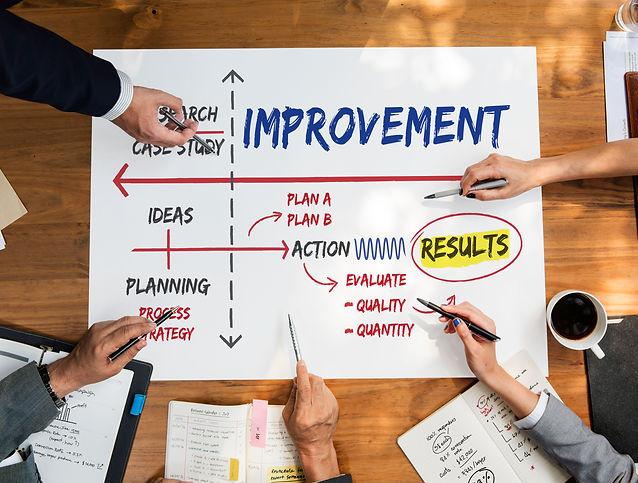 improvement-success-planning-ideas-resea