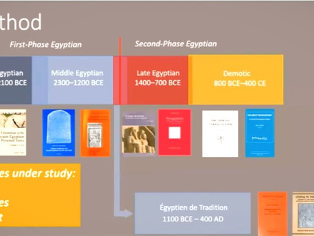 Chronoi Talk: The Temporality of Ancient Egyptian (Ralph Birk)