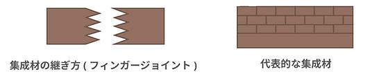 スクリーンショット 2021-03-29 14.46.48.png