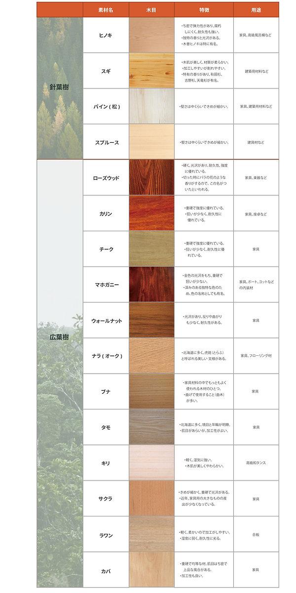 木材.jpg