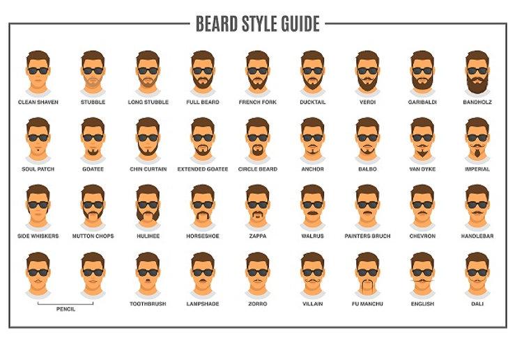 formes barbes homme
