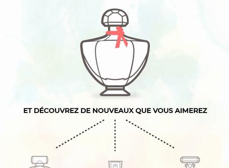 Comment trouver son parfum pour homme idéal : l'application Perfumist nous aide !