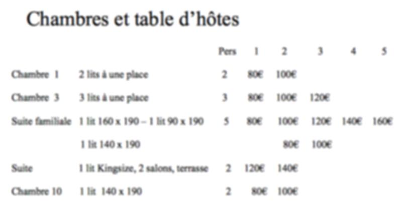 Prix des Chambres au Château du Chêne (Nièvre) France