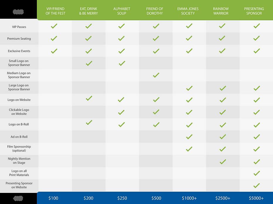 Sponsorship Chart-01.png