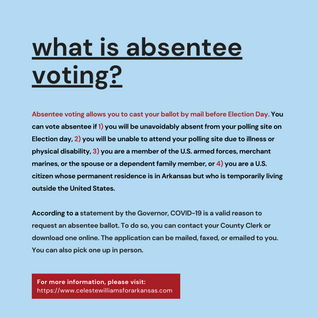 What is Absentee Voting?