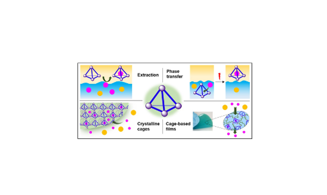 177. Metal–organic cages for molecular separations