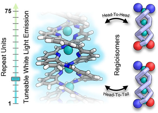 125. Self-assembly of conjugated metallopolymers with tunable length and controlled regiochemistry