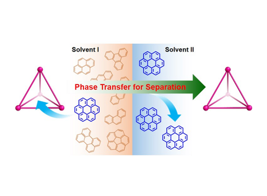 160. Selective Separation of Polyaromatic Hydrocarbons by Phase Transfer of Coordination Cages