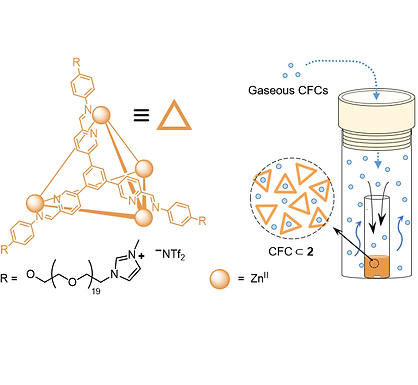 162. Coordination cages as permanently porous ionic liquids