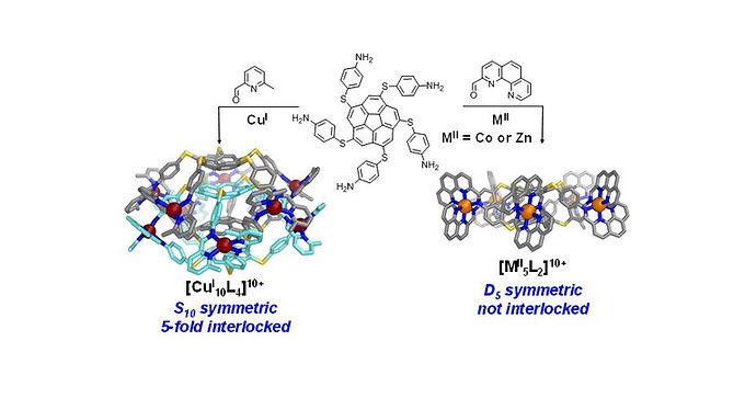 168. An S10-Symmetric 5-Fold Interlocked [2]Catenane