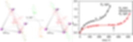 SystemsChemistry_Autocatalysis.png