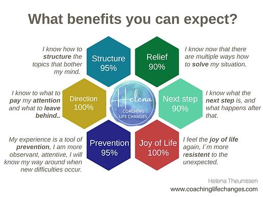 GRAF_Coaching benefits.png