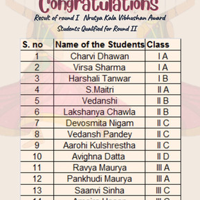 DISE Dwarka Releases List of Nrutya Kala Vibhushan Round II Qualifiers