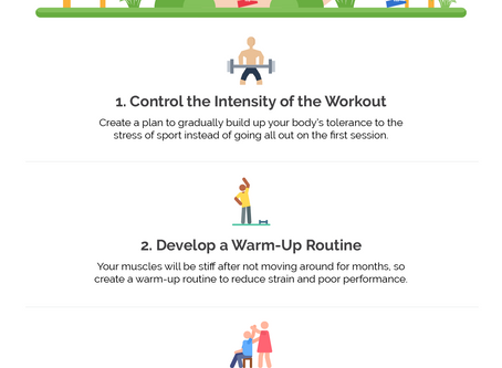 How to Safely Return to Sports Post COVID-19