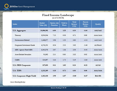 Fixed Income Landscape 2Q20201024_1.jpg