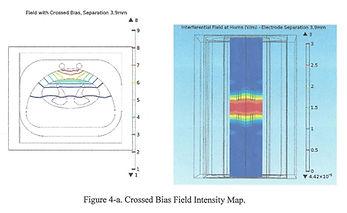 Field intensity - cross bias.jpg