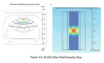 Field intensity - parallel bias.jpg
