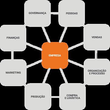 multidisciplinaridade.png