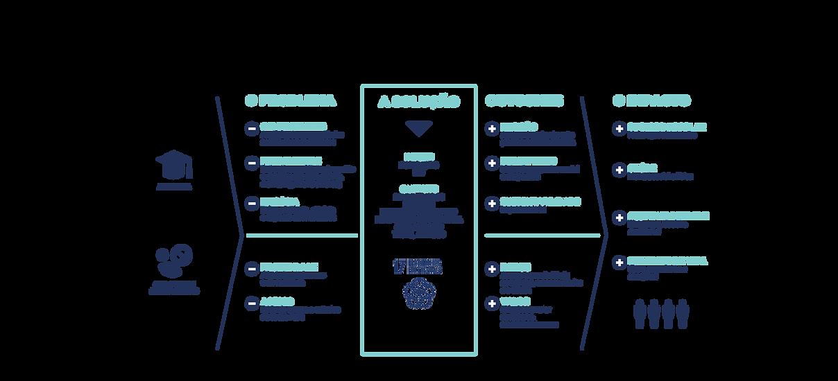 infografia_I&D-01A-01.png