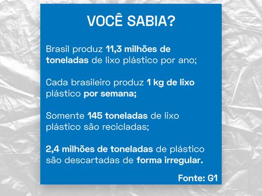 Será que você conhece a realidade sobre o uso do plástico no Brasil?