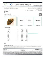 Juicy Fruit #2 - 20.7  CBD-page-001 (1).