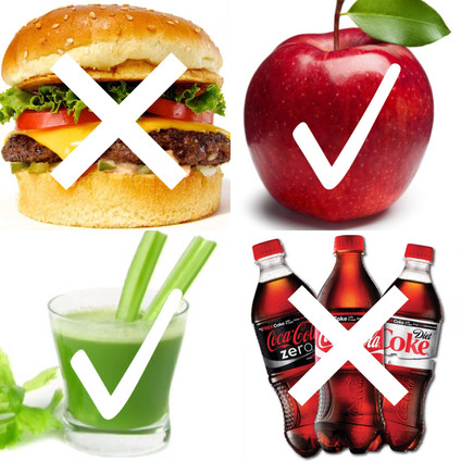 Foods to Eat, Foods to Avoid