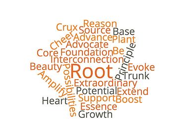 wordcloud_root.png