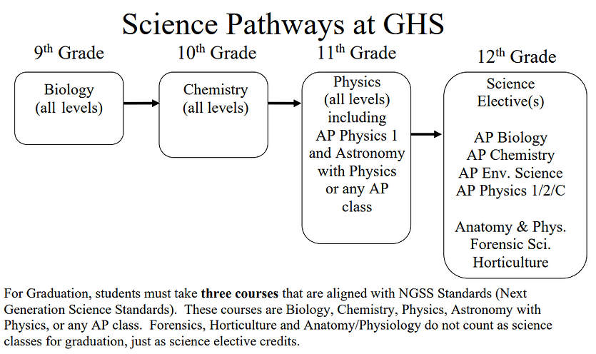 Science1.PNG